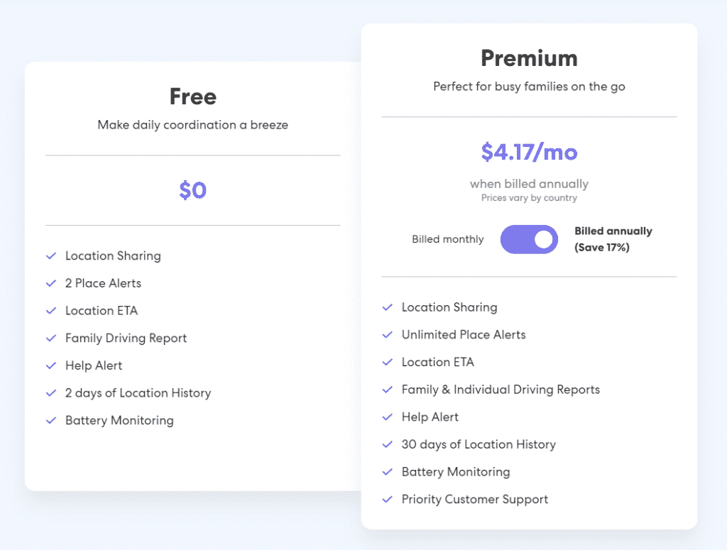 Life360 pricing plans